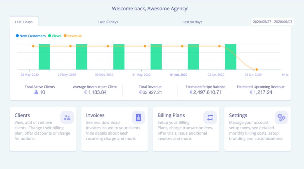 Whitelabel eCommerce Agency